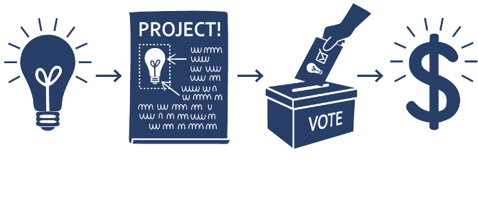 Primary Election Day is on March 15th, with polls opening at 6:30am ...